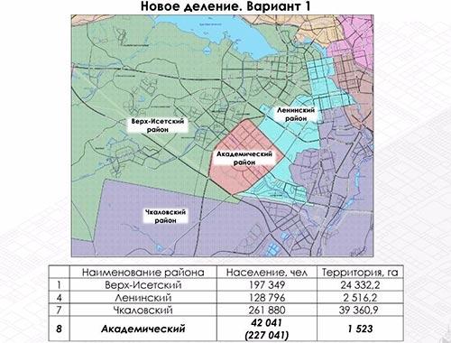 Екатеринбург Академический новый район